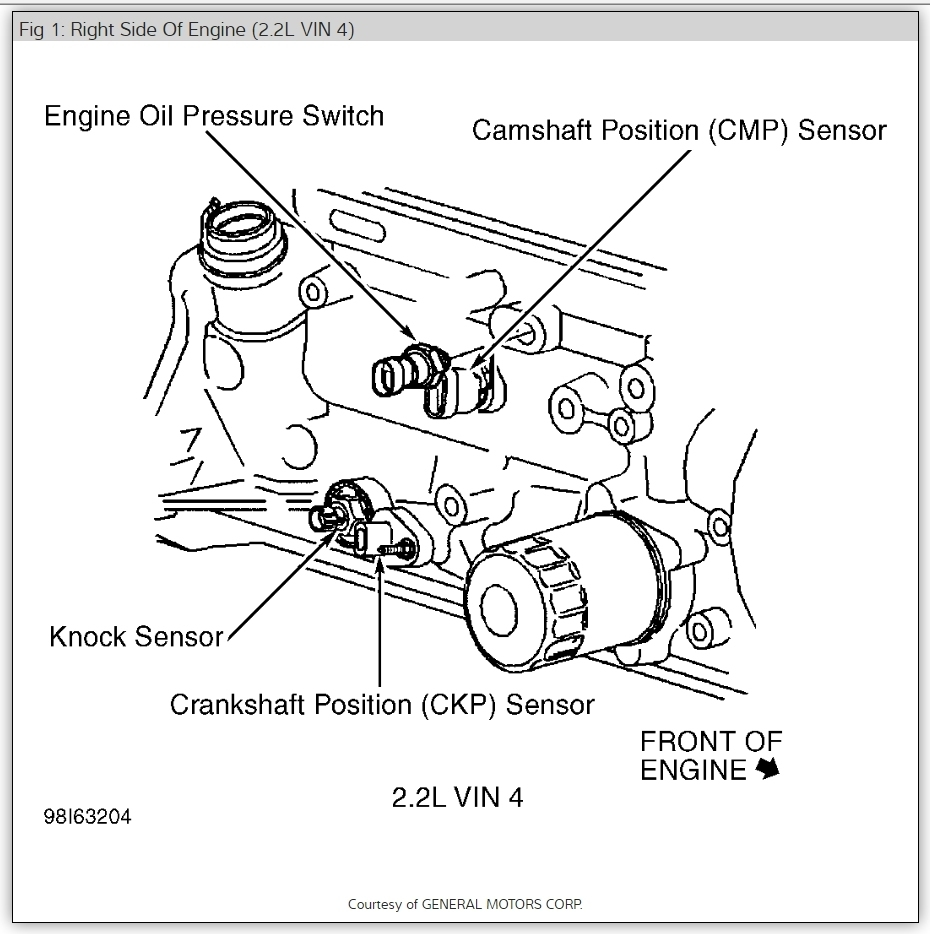 Where Is The Knock Sensor Located On A 1998 Chevy Astro 4: Pontiac Sunfire Engine Problem: Where Is The Knock Sensor