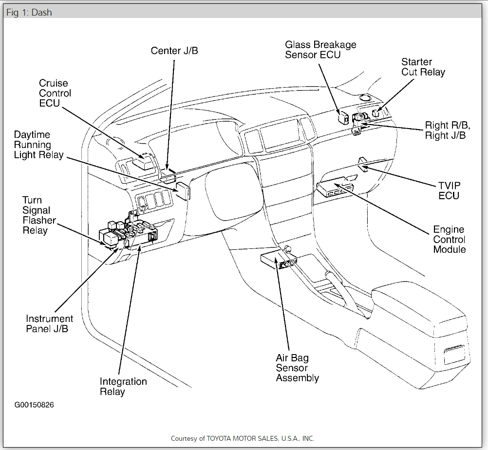 2003 Toyota Corolla Starter Relay Fuse Located on 2008 toyota sienna parts diagram