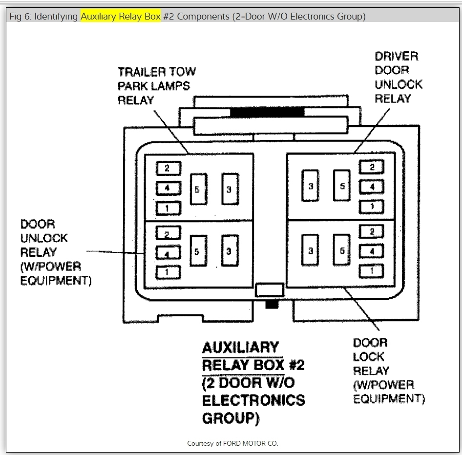 original mercury mountaineer fuse box diagram i have no fuel going to the 2004 mountaineer fuse box at crackthecode.co