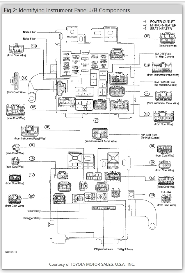 2007 camry fuse box explained   29 wiring diagram images