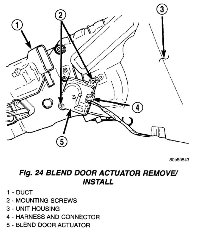 blend door motor  u0026 2004 chevy impala driver side actuator