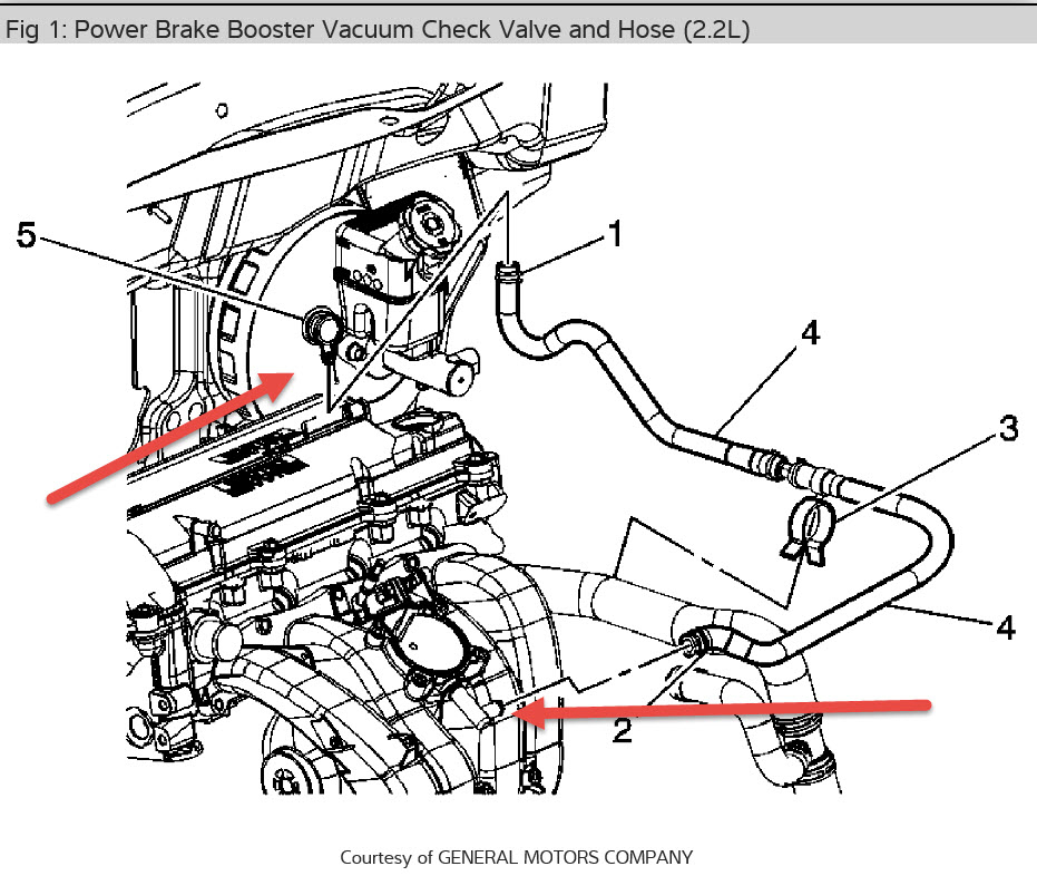 loose vacuum line diagram my car has a loose vacuum line that Chevrolet HHR Engine Diagram thumb