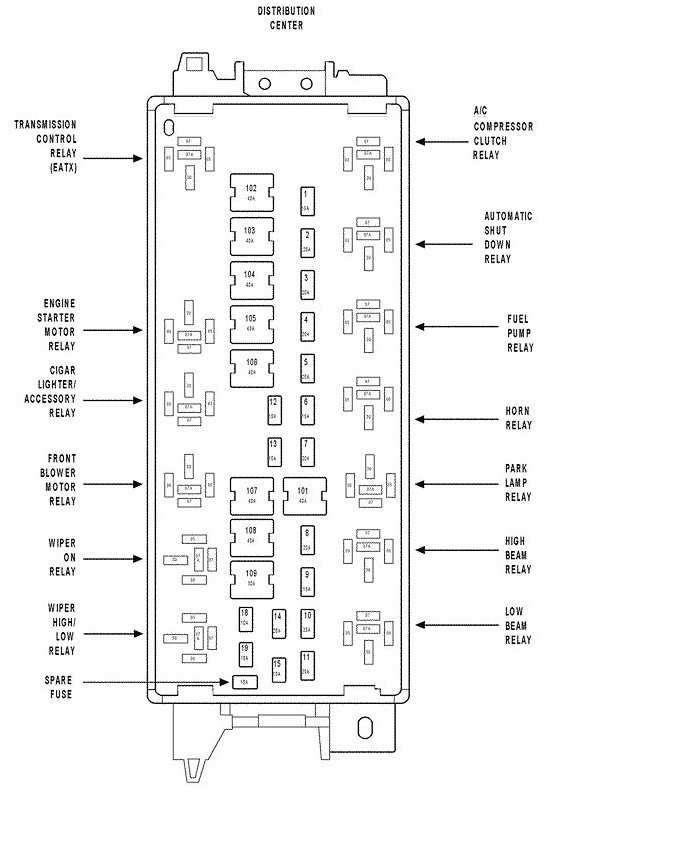 original fuse box diagram electrical problem 6 cyl two wheel drive 1998 dodge caravan fuse box diagram at soozxer.org