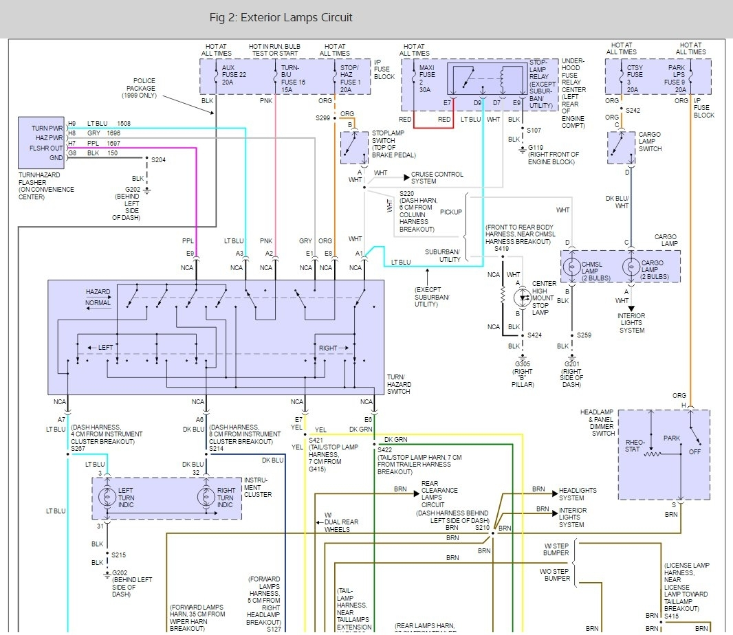 1999 yukon wiring diagram - wiring diagram and dress-rule -  dress-rule.rennella.it  rennella.it