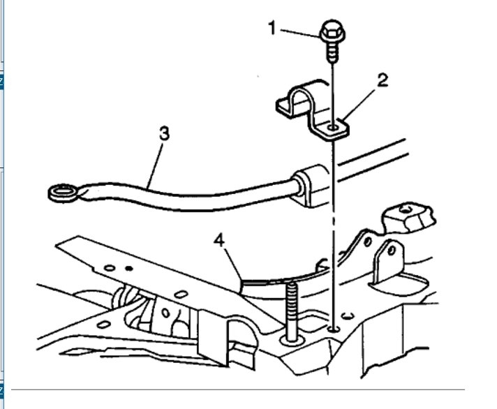 How Do I Change The Sway Bar On 2000 Chevy Malibu