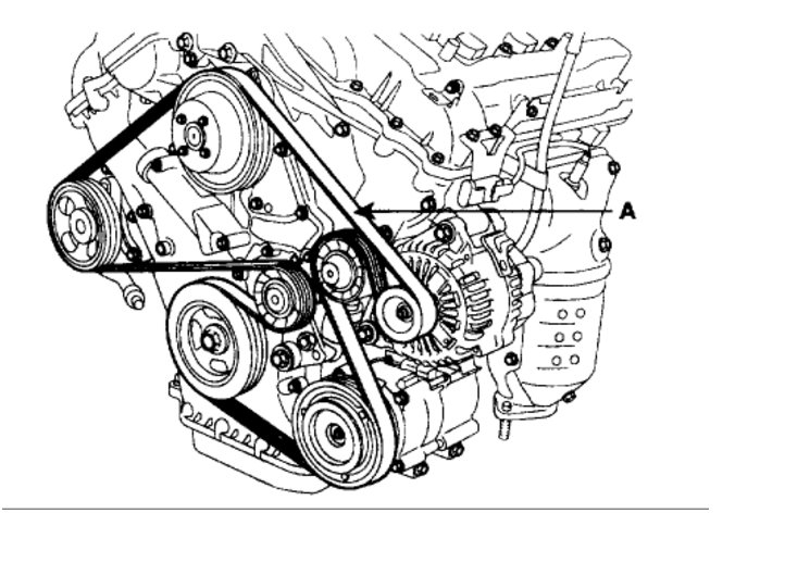 2007 hyundai entourage serpentine belt diagram  hyundai