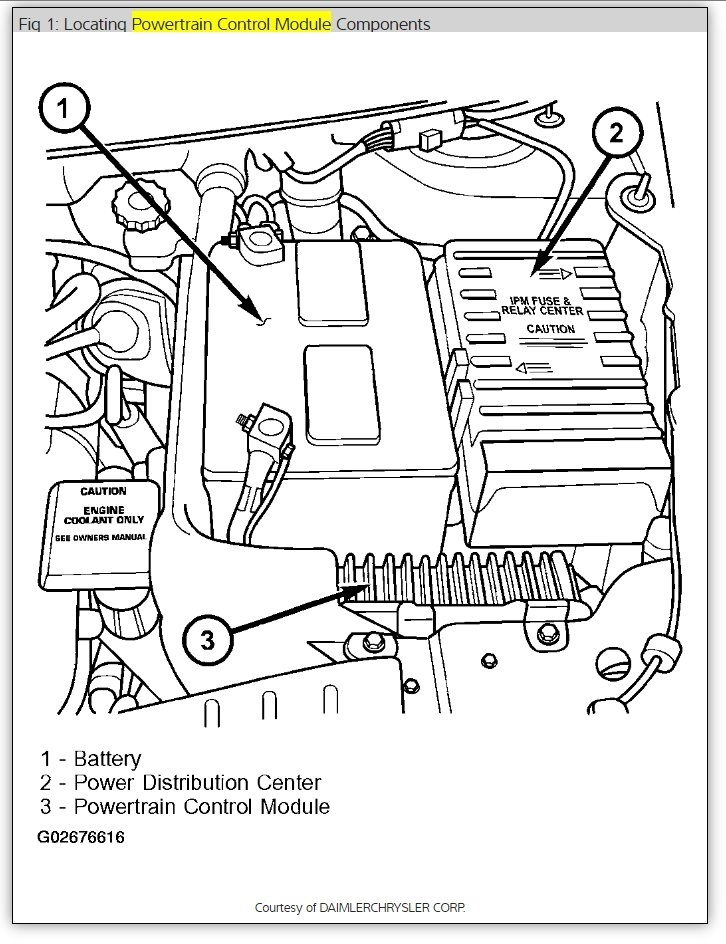 2011 Dodge Grand Caravan Pcm Location Wiring Diagrams