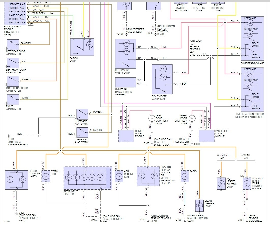 1996 Jeep Cherokee Sport Jeep Horn Wiring Diagram Of The 1996 Jeep