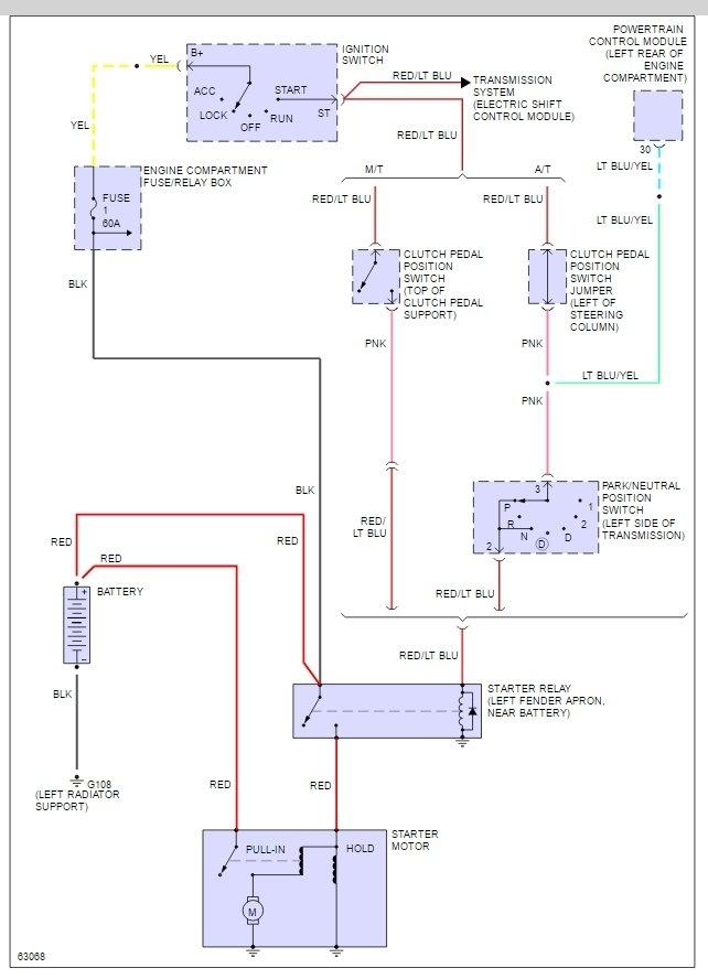 1994 Mazda B3000 Starter Solenoid Wiring Diagram