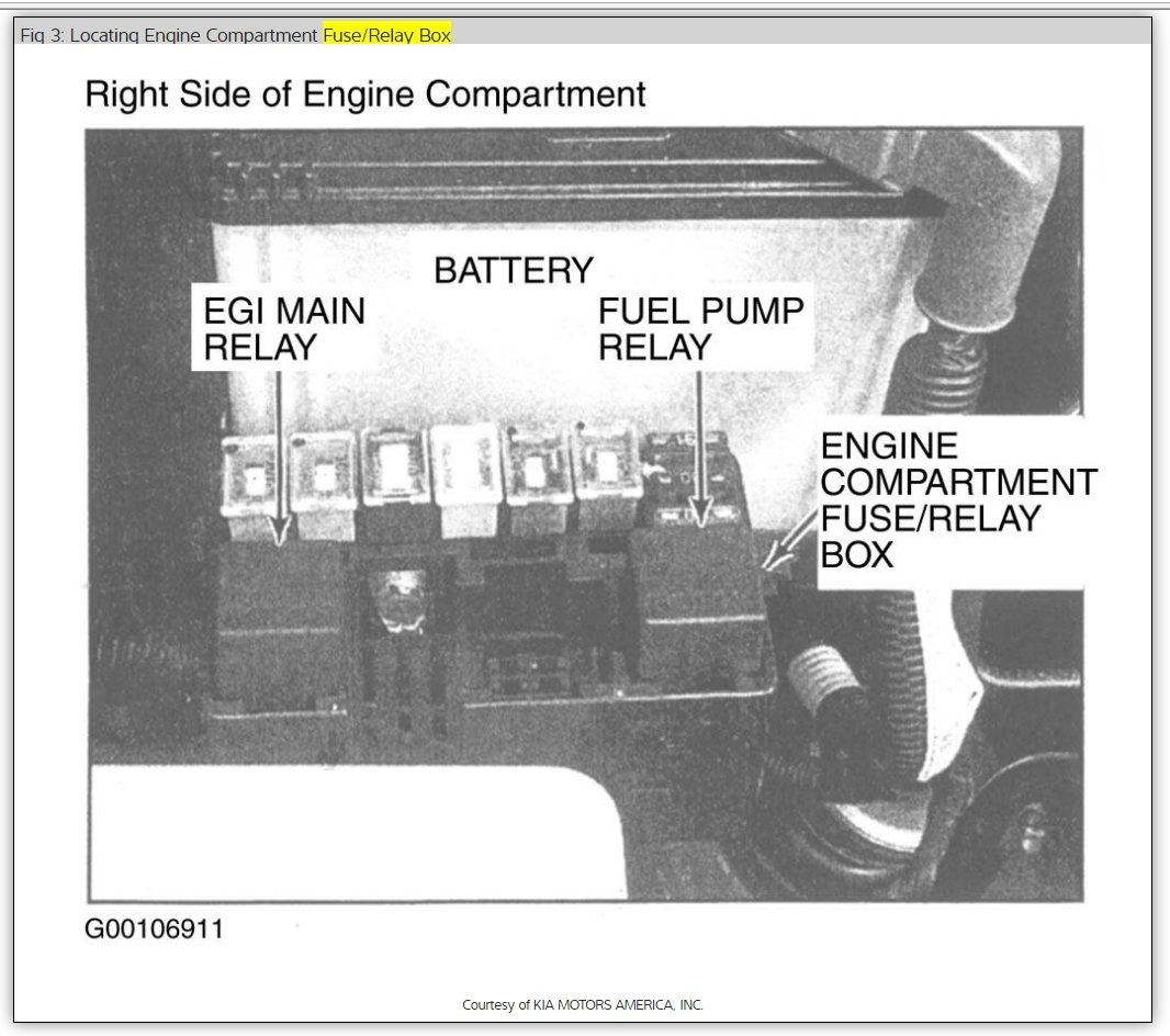 2001 Kia Sportage Heater Fan Fuse Location My Quit 99 Box Diagram Thumb