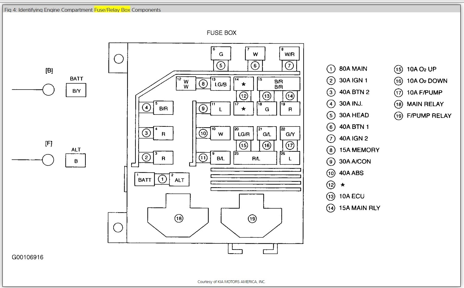 2001 kia sportage wiring diagram   32 wiring diagram