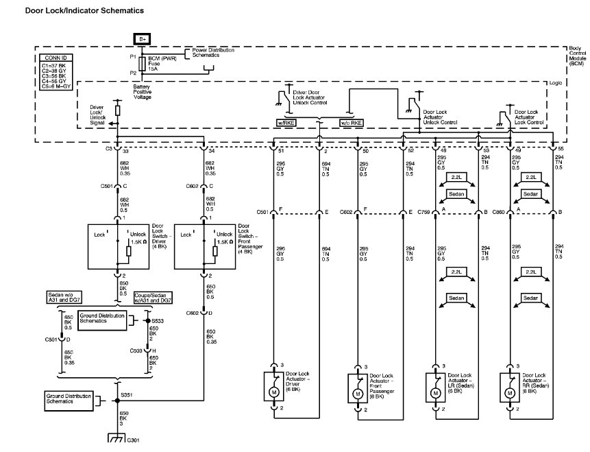 2004 Saturn Ion Ignition Switch Wiring Diagram - Database ...