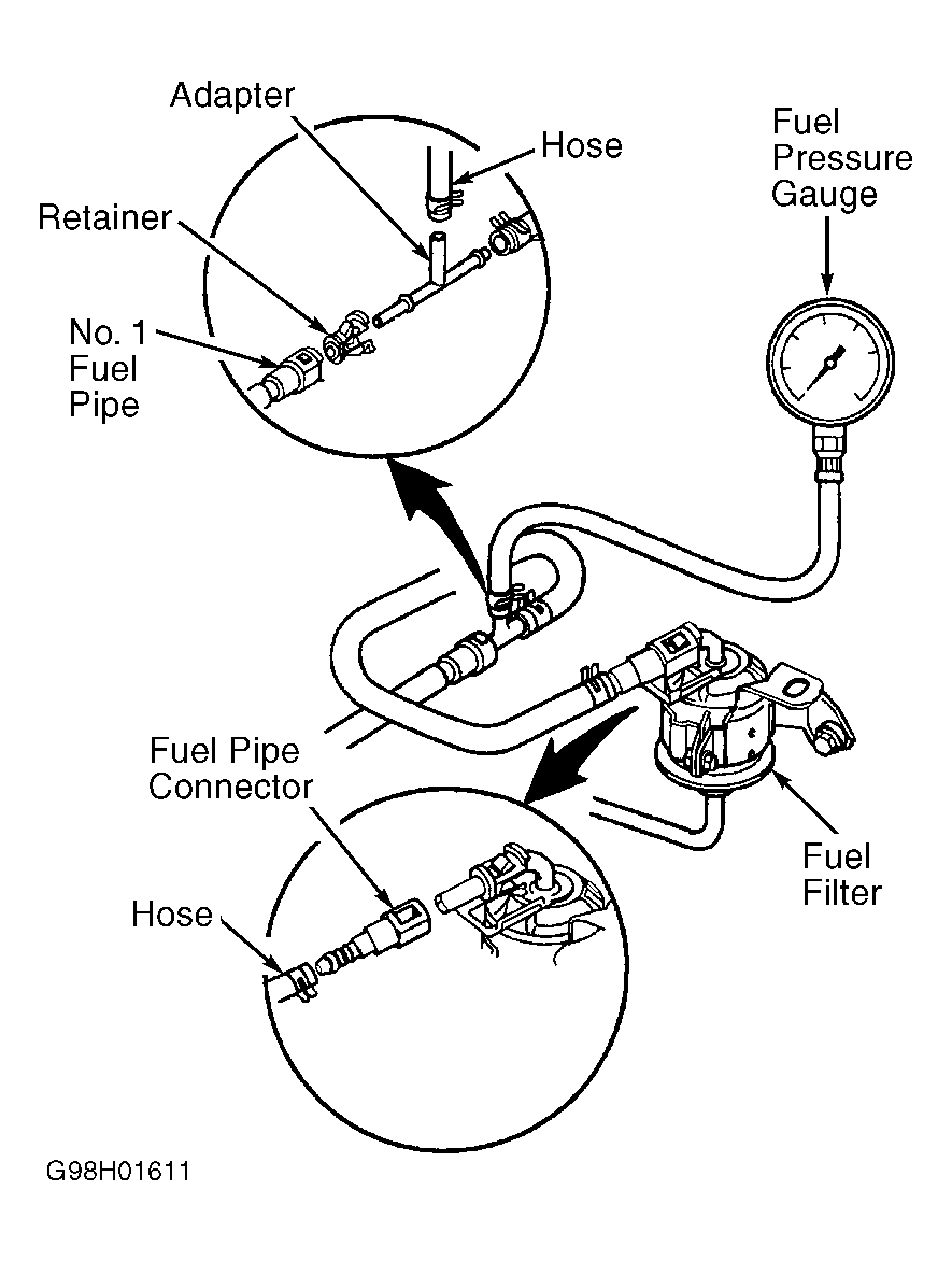 fuel pressure  fuel pump replacement  1  how to determine