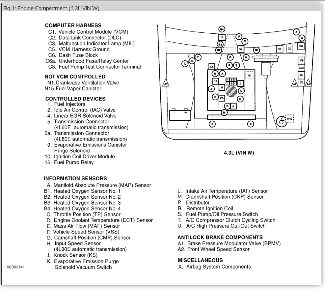 1996 Ford F 150 Fuse Relay Box Wiring Library Engine Sensor Diagram Original Gmc C1500 Turn Signal Flasher Electrical Problem 1994