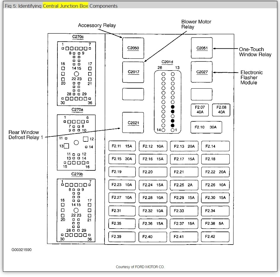 radio fuse and fuse box location please rh 2carpros com 2000 taurus fuse box location 2003 taurus fuse box diagram
