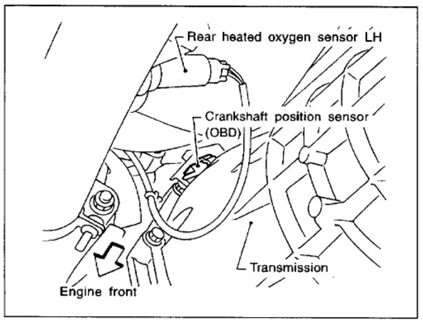 Crankshaft Position Sensor  Where Is Crank Sensor Located