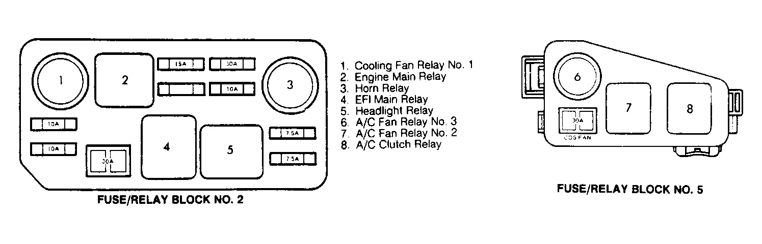 AC Compressor Clutch Relay Location: I Have Searched for ... on