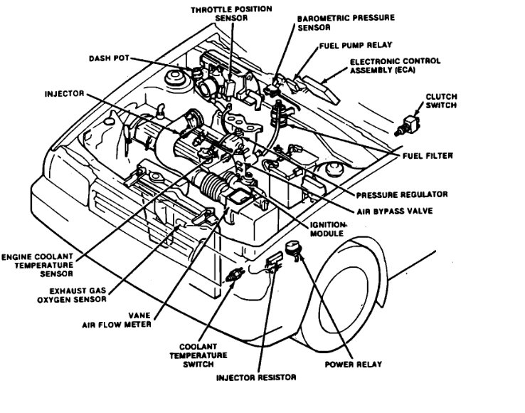 Fuel Pump Relay 1988 Mercury Tracer 4 Cyl Front Wheel Drive Rh2carpros: 1999 Mercury Tracer Engine Diagram At Gmaili.net