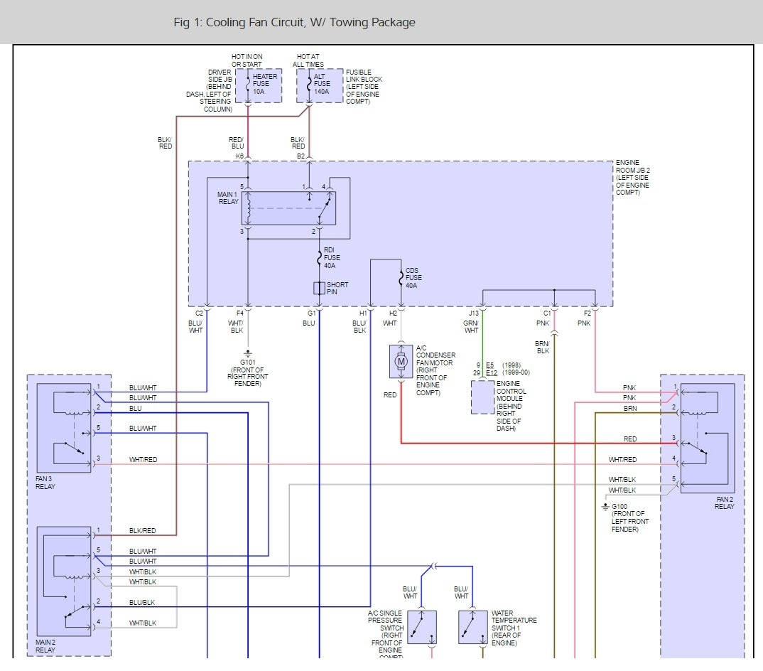 1999 Toyota Sienna Fuse Diagram All Wiring 99 Bmw 328i The Radiator Fans Do Not Work I Just Replaced 2012 Camry