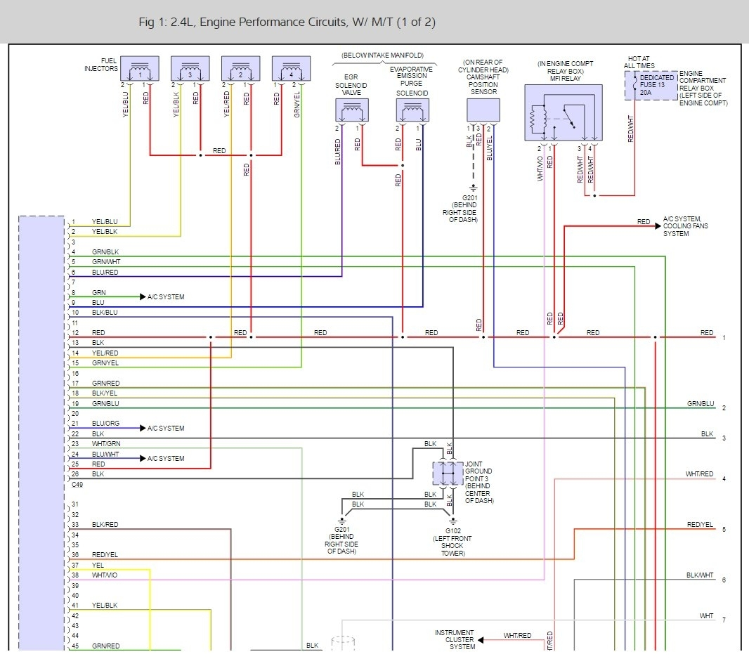 Mitsubishi Gdi Wiring Diagram Opinions About Audio Wire Harness Schematics Diagrams U2022 Rh Parntesis Co Radio 4g93