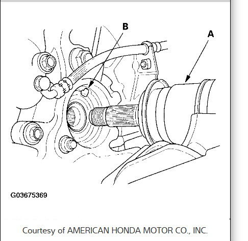 Rear Cv Axle How Do I Replace The Rear Passenger Side Axle In My