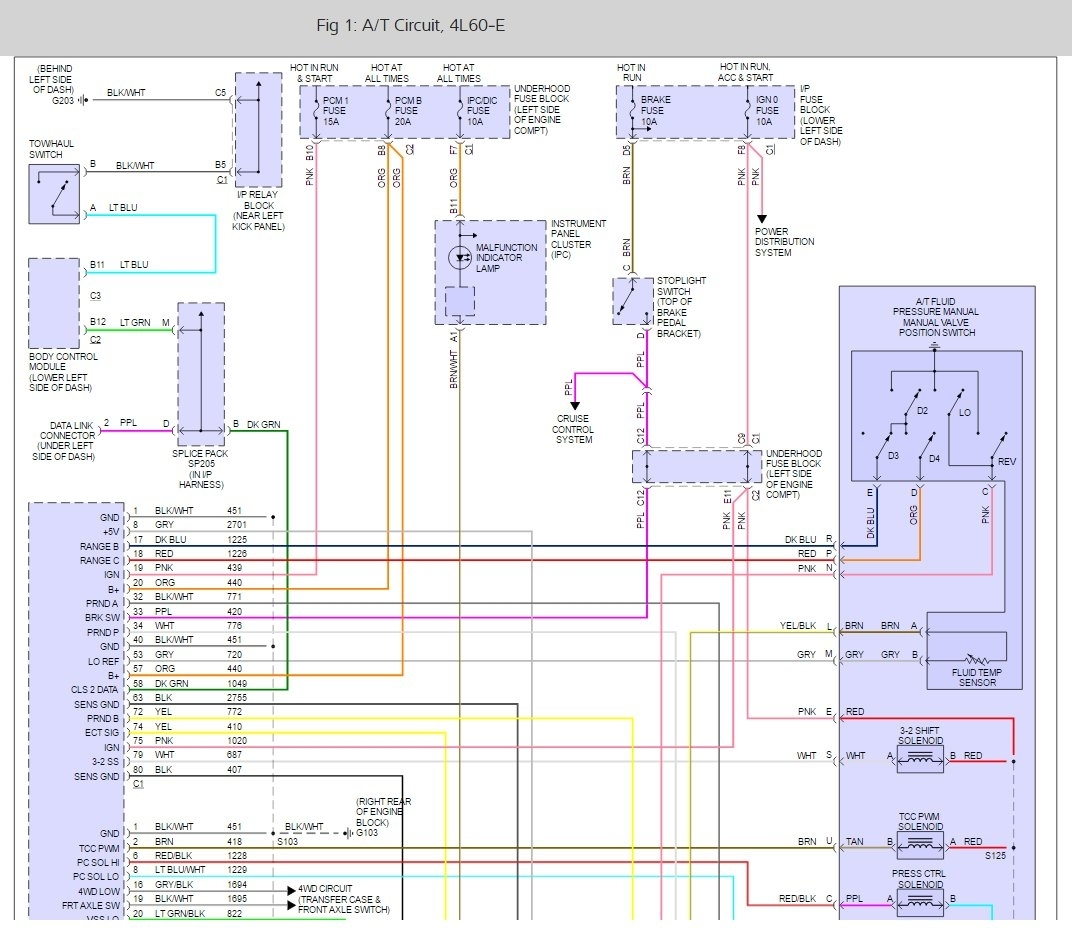 Transmission Will Not Shift Past Second My Wife Hit A Deer And 4l65e Wiring Diagram Thumb