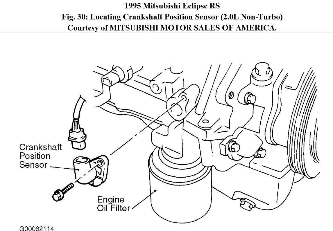 Mitsubishi Galant Oil Filter Location on 03 Mitsubishi Lancer Oil Pressure