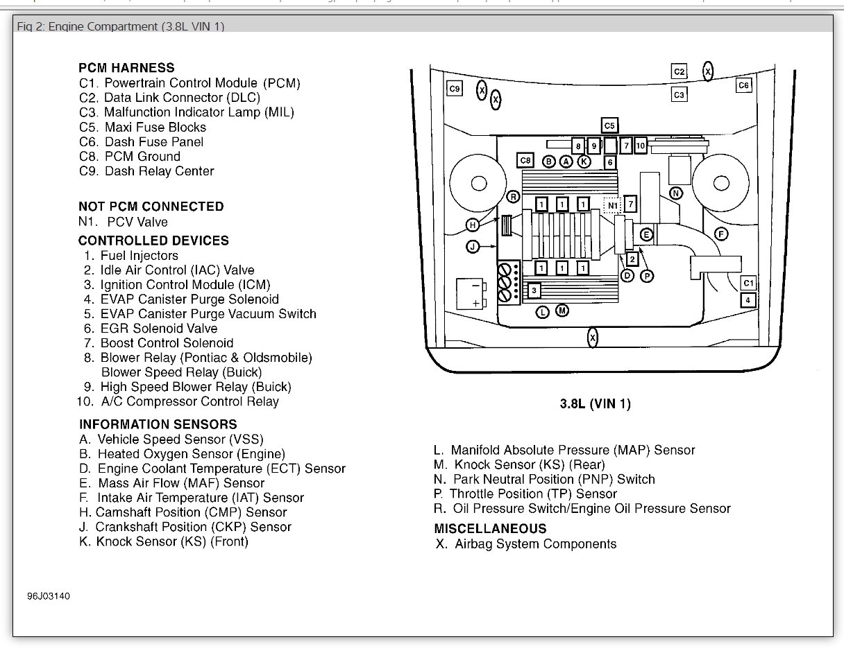 original fuse box location where is the fuse box located on a 97 buick 1994 Buick LeSabre Fuse Box Diagram at aneh.co
