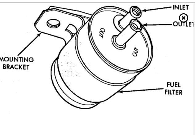 information on fuel filter  chrysler new yorker fifth
