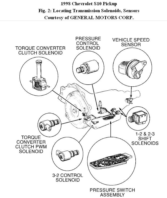 chevy s10 transmission sensor