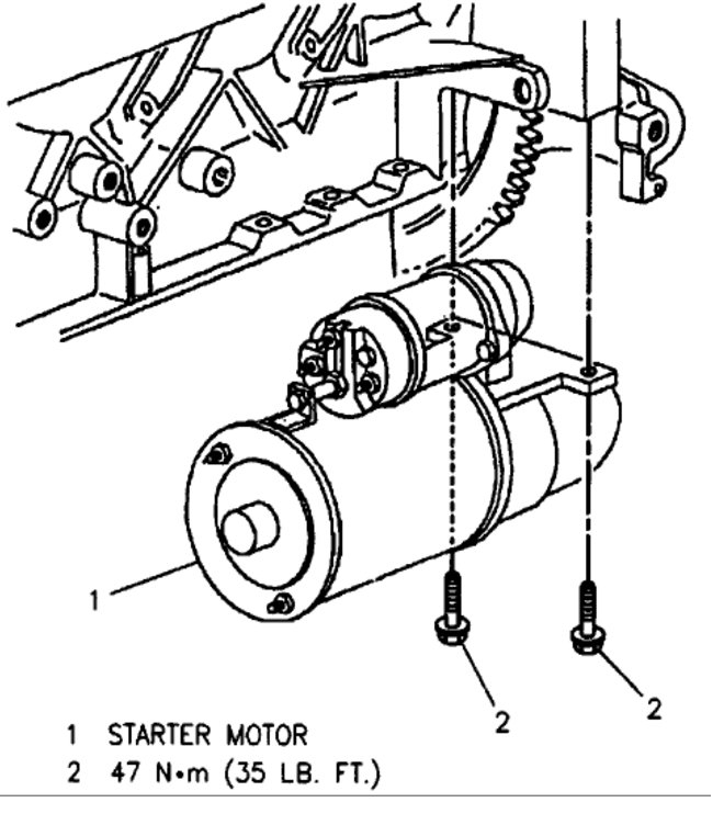 Starter Replacement Instructions I Would Like To Know How To