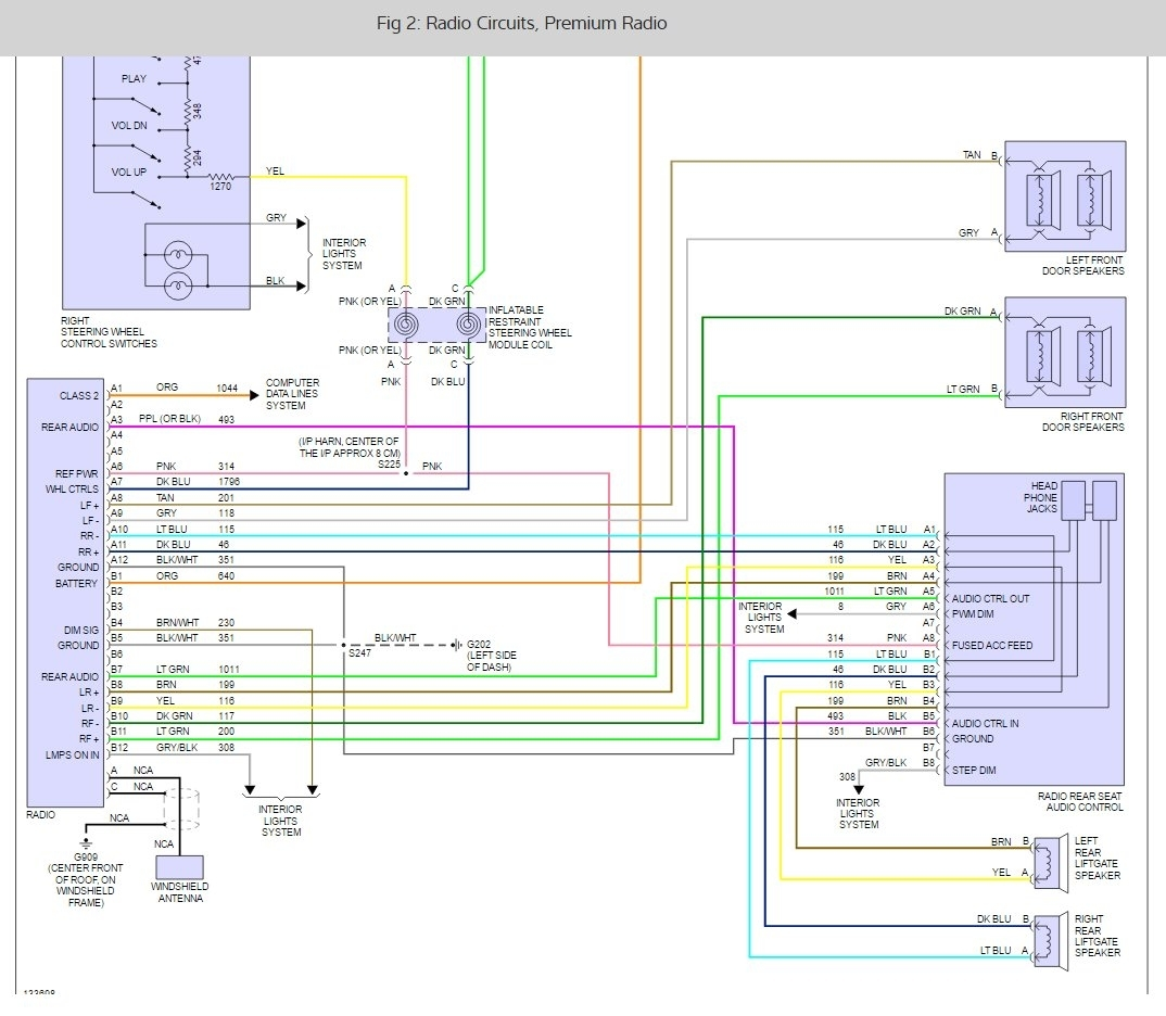 [DIAGRAM_5LK]  LQXR_7070] 2001 Chevrolet Venture Radio Wiring Diagram Full Wiring Diagram  - PERSPECTIVEDIAGRAM.PHPBB3.ES | Chevy Venture Wiring Harness For Tail Lights |  | Diagram Database Website Full Edition - PHPBB3.ES