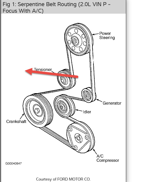 How Do You Put A Ford Focus Serpentine Belt On Manual Guide