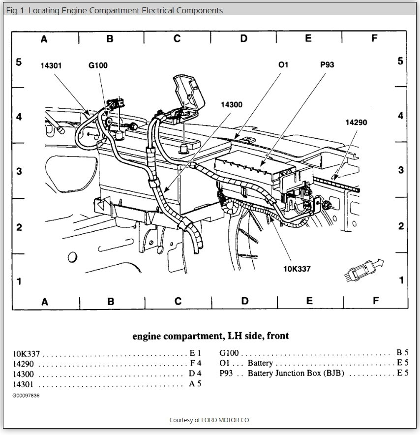 original diagram of fuse box six cylinder front wheel drive automatic 120, 99 ford taurus fuse box diagram at eliteediting.co
