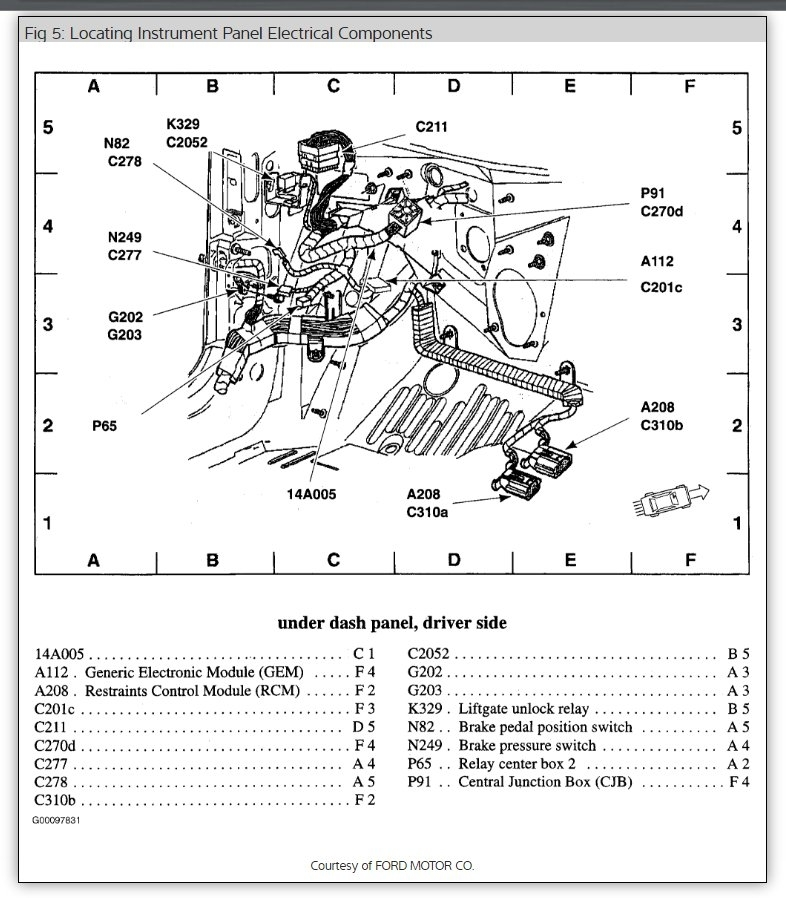 original diagram of fuse box six cylinder front wheel drive automatic 120, 1999 ford taurus fuse box diagram at soozxer.org