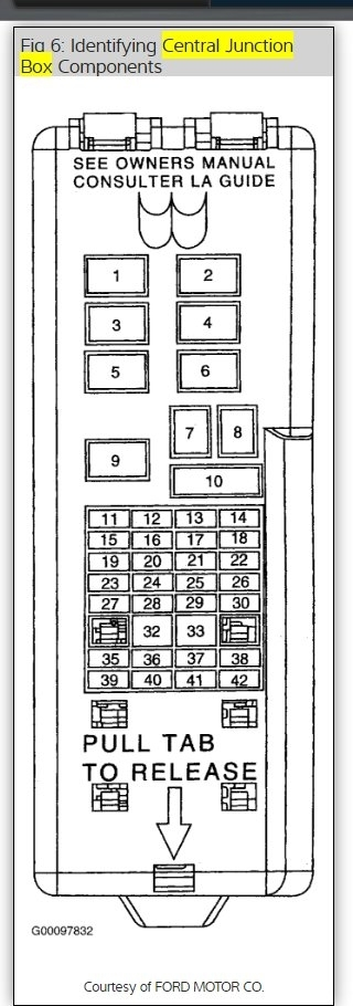 original diagram of fuse box six cylinder front wheel drive automatic 120, 2003 ford taurus owners manual fuse box at gsmx.co