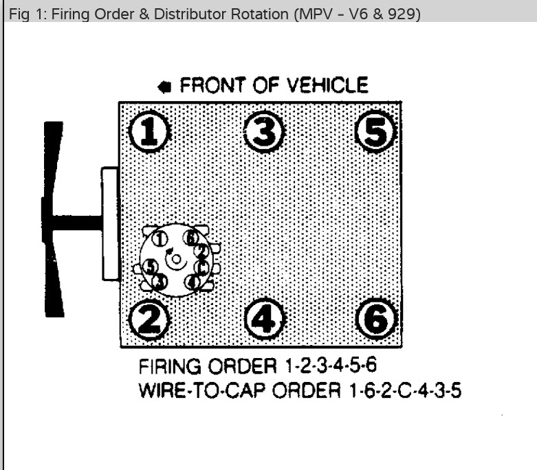 Firing Order  May I Have The Firing Order Or Firing Order