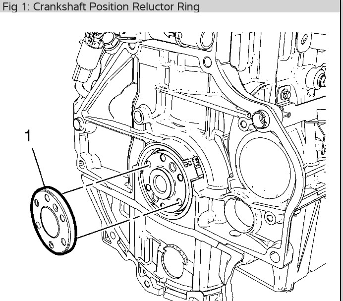 Torque Settings: I Am Looking for the Torque Settings of the
