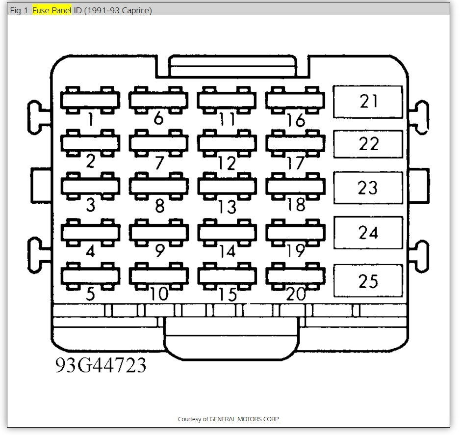 Fuse Panel Diagram From Owner's Manual on