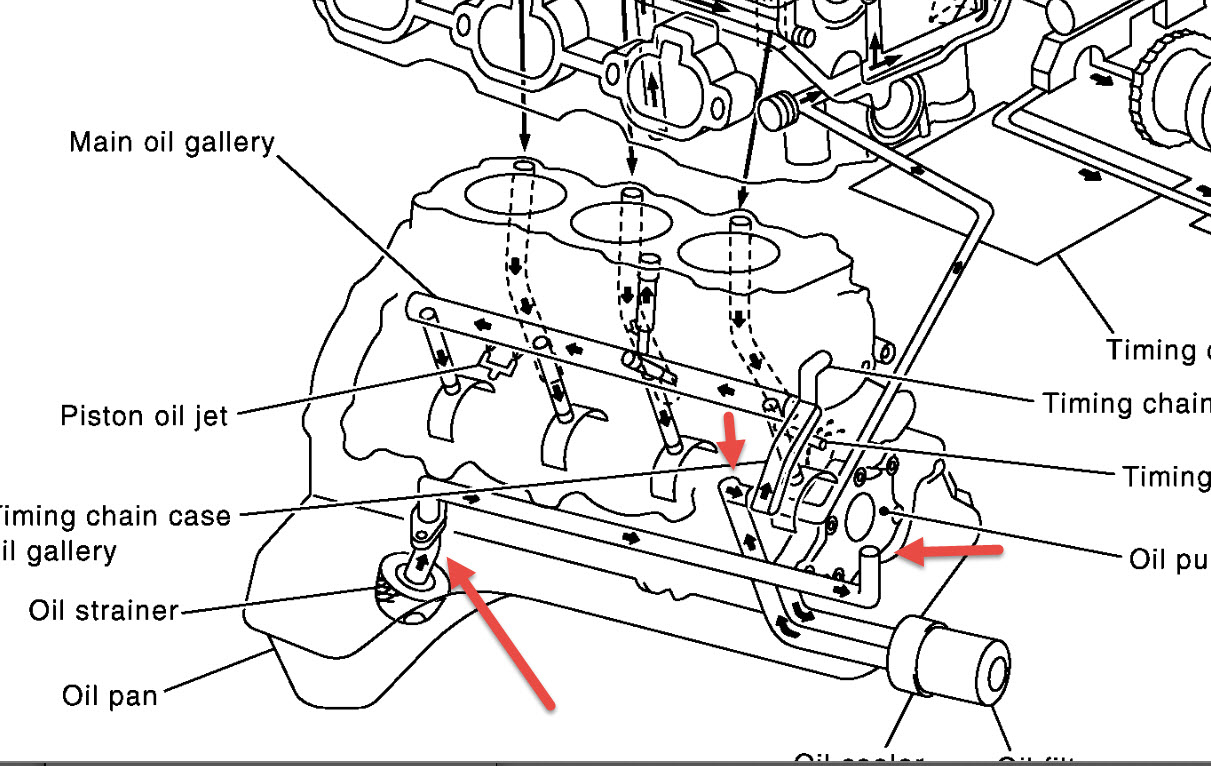 Low Oil Pressure After Timing Chain Guide Replace Buick V6 Valve Marks Thumb
