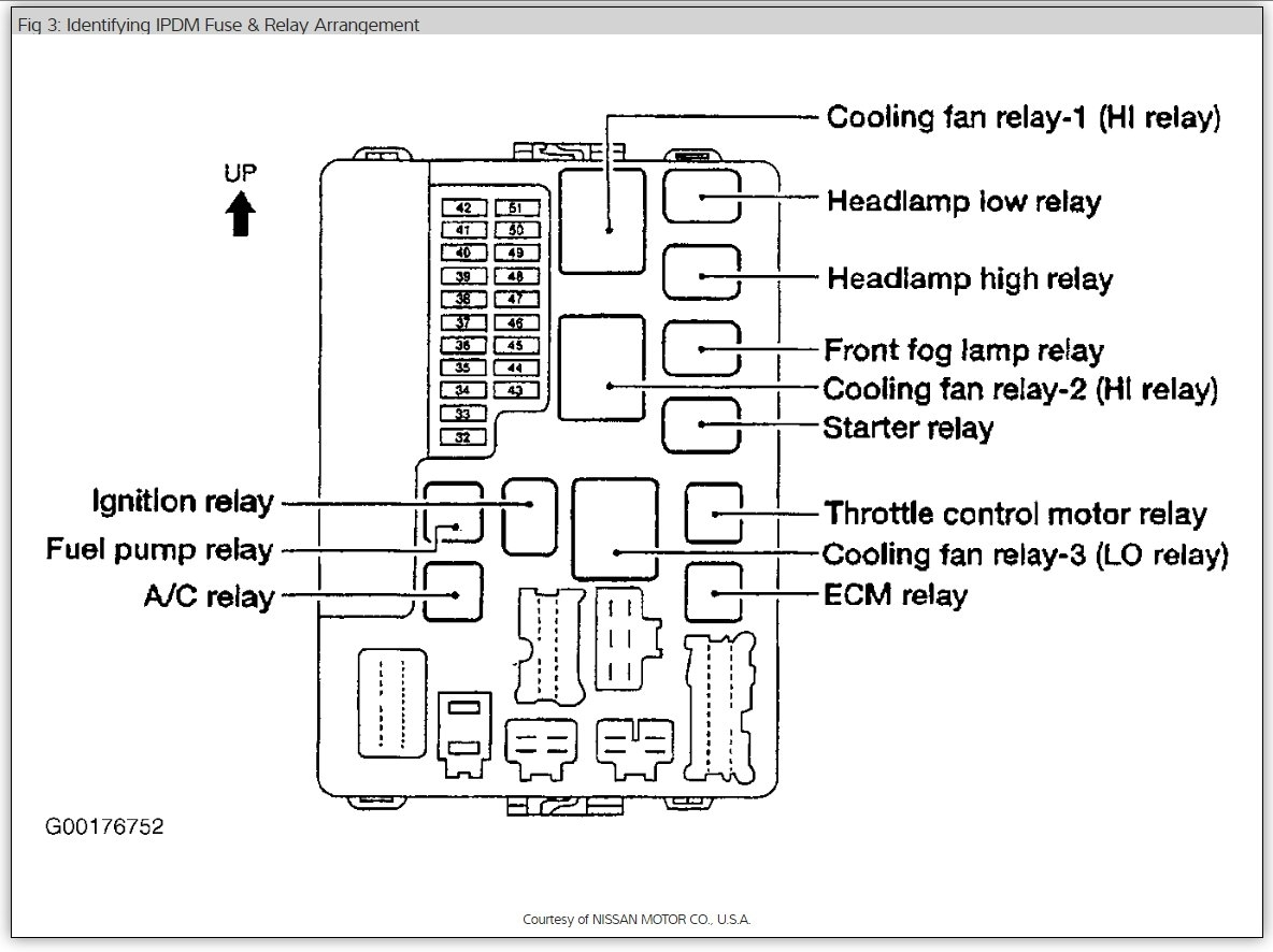 Altima Fuse Diagram Another Blog About Wiring 56 Mercury Montclair 2003 Nissan Box Under Hood 38 2013