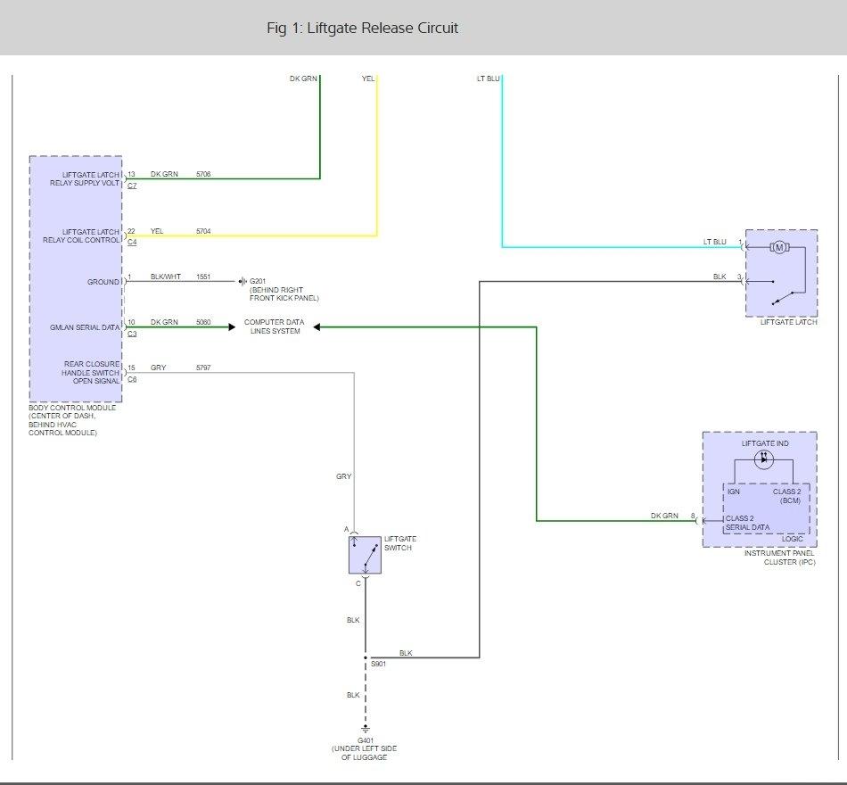 waltco hydraulic lift gate wiring diagram hid kit wiring