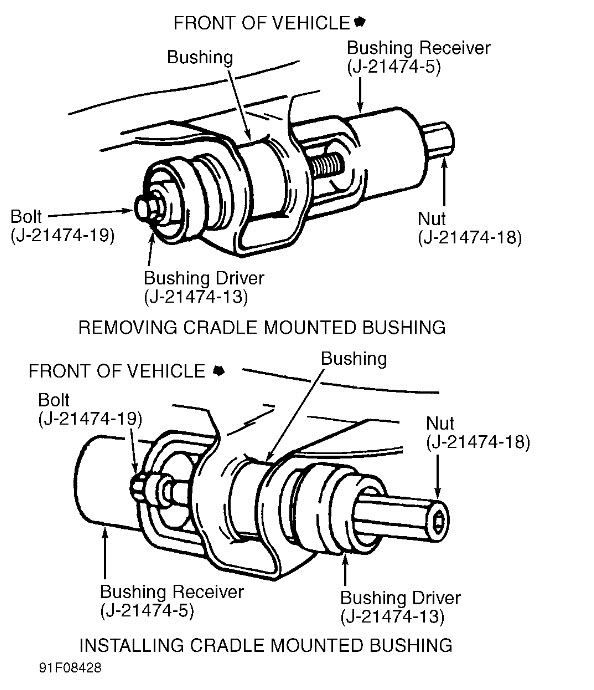 replace control arm bushing  instructions on how to