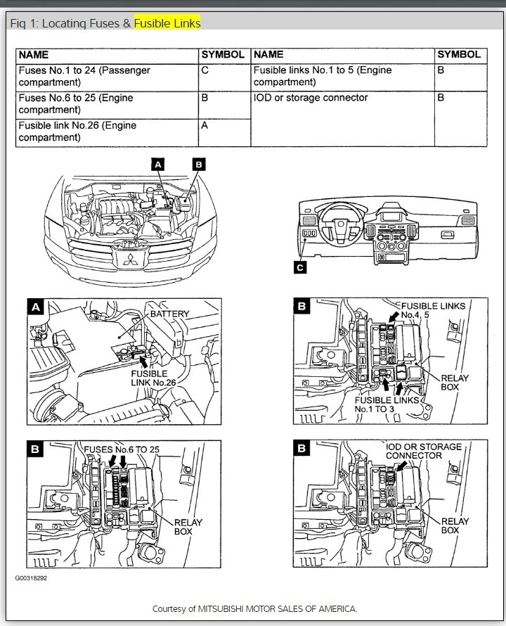 Endeavor Fuse Diagram - Wiring Diagram Long on dodge challenger wiring diagram, mercury milan wiring diagram, dodge magnum wiring diagram, chrysler 300m wiring diagram, cadillac srx wiring diagram, ford flex wiring diagram, hyundai veracruz wiring diagram, lexus rx350 wiring diagram, saturn astra wiring diagram, mitsubishi endeavor owners manual, subaru tribeca wiring diagram, mitsubishi endeavor transmission, buick lacrosse wiring diagram, chrysler crossfire wiring diagram, chrysler aspen wiring diagram, chevy cruze wiring diagram, subaru baja wiring diagram, mitsubishi endeavor stereo upgrade, dodge viper wiring diagram, mitsubishi endeavor drive shaft,