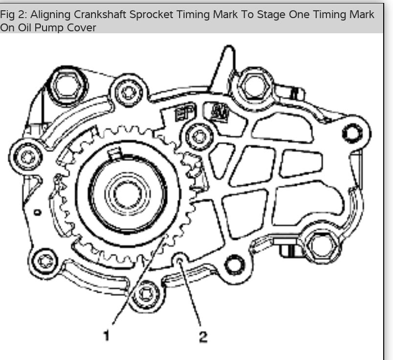 Timing Chain Diagram  Does Anyone Have A Diagram For The
