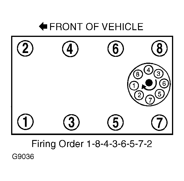 31 5 7 Hemi Firing Order Diagram