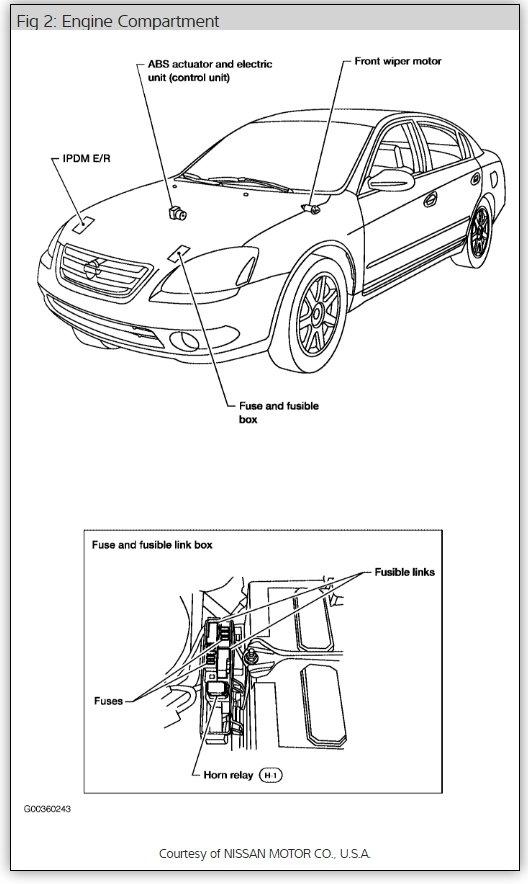Nissan Nv200 Fuse Box Diagram  Nissan  Wiring Diagram Images