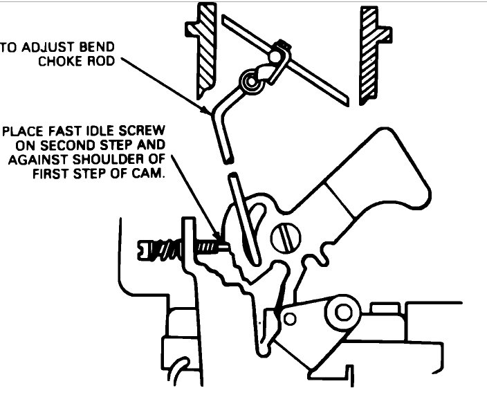 How To Adjust A Carb On A 1988 Ford Ranger 2 0 Motor