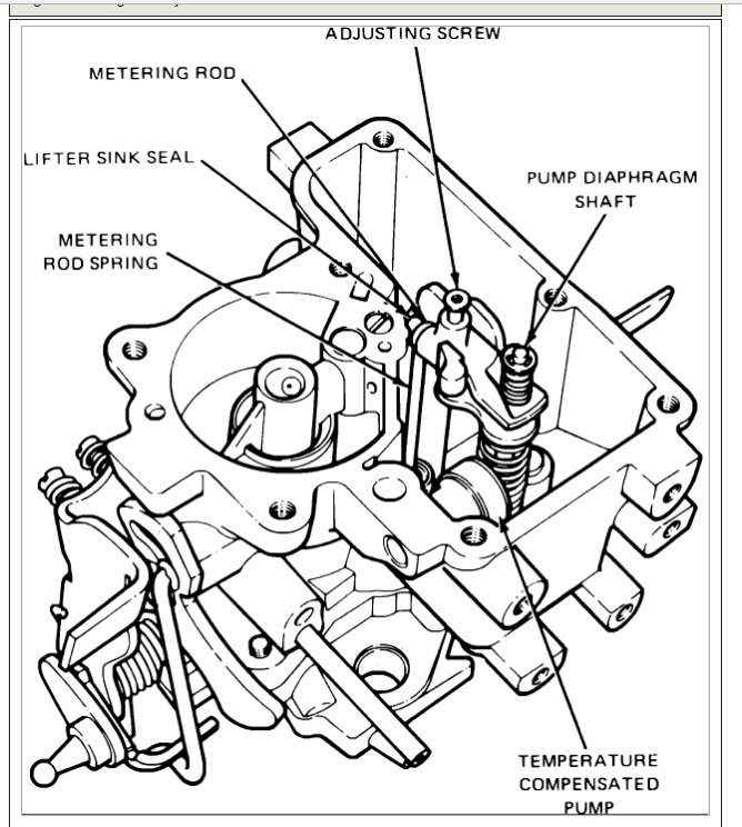 2001 Ford Ranger Carburetor Diagram