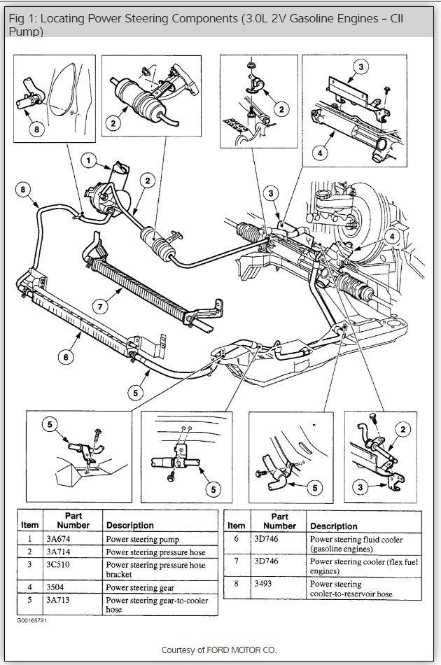 2002 ford taurus power steering pump diagram  ford  auto